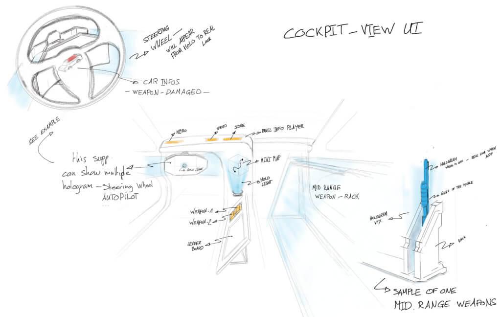 Cockpit UI